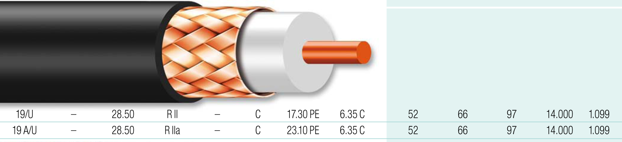 Cable coaxial 12