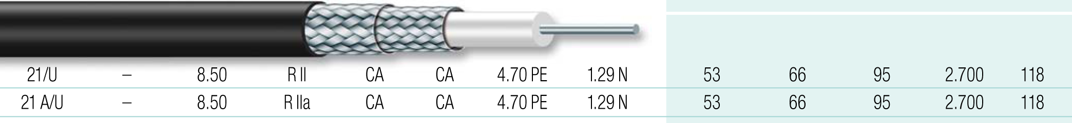 Cable coaxial 14