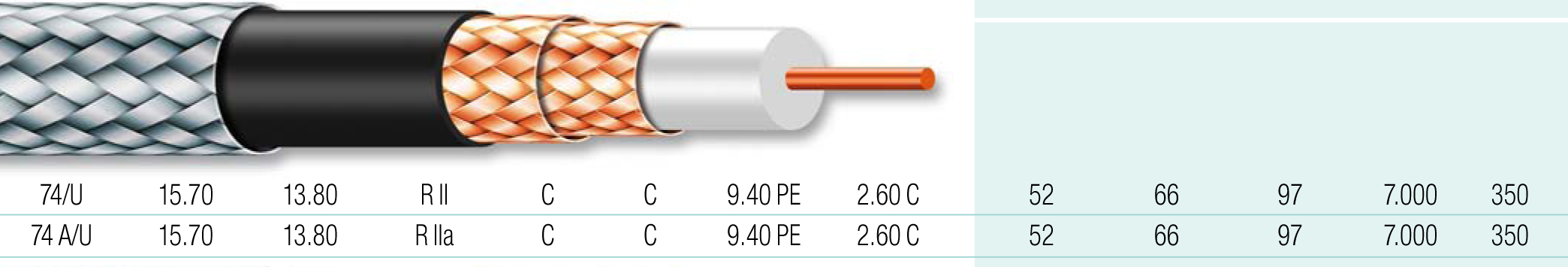 Cable coaxial 26