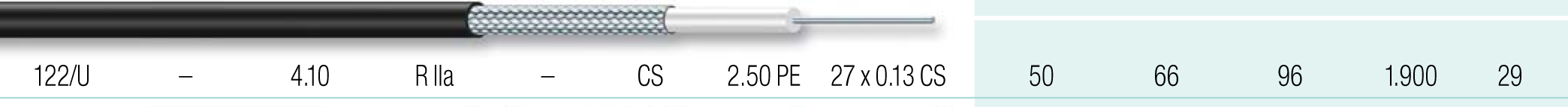 Cable coaxial 28