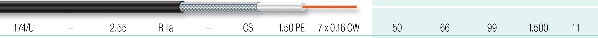 Cable coaxial 29