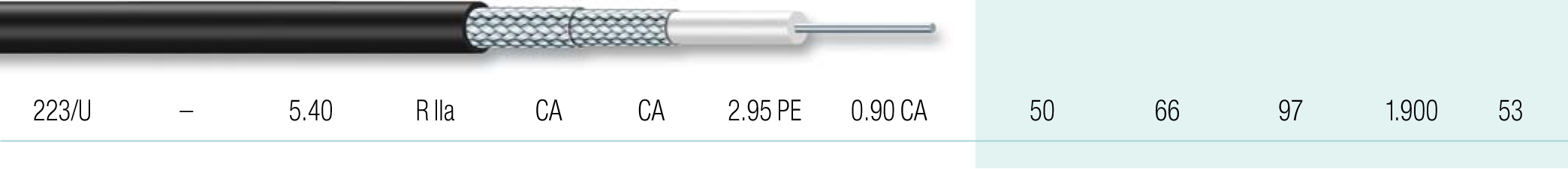 Cable coaxial 36