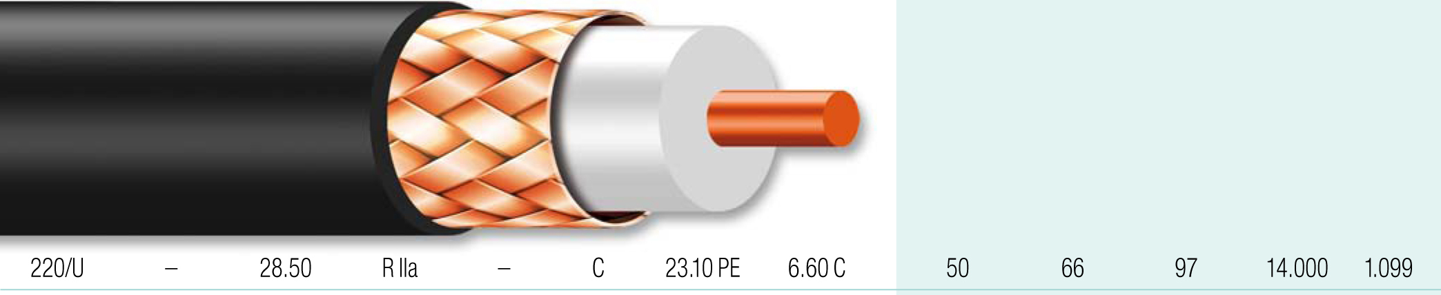 Cable coaxial 34
